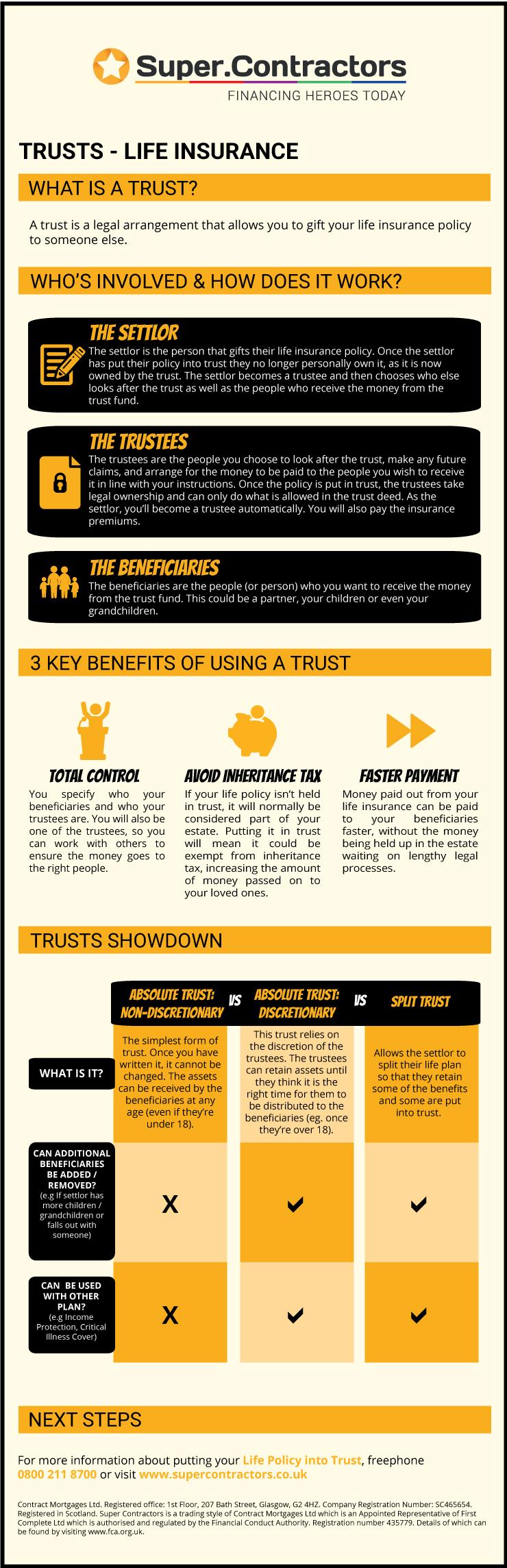 Trusts - Client